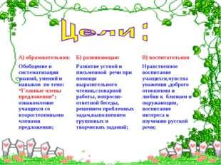 А) образовательная:Б) развивающая:В) воспитательная Обобщение и систематиза