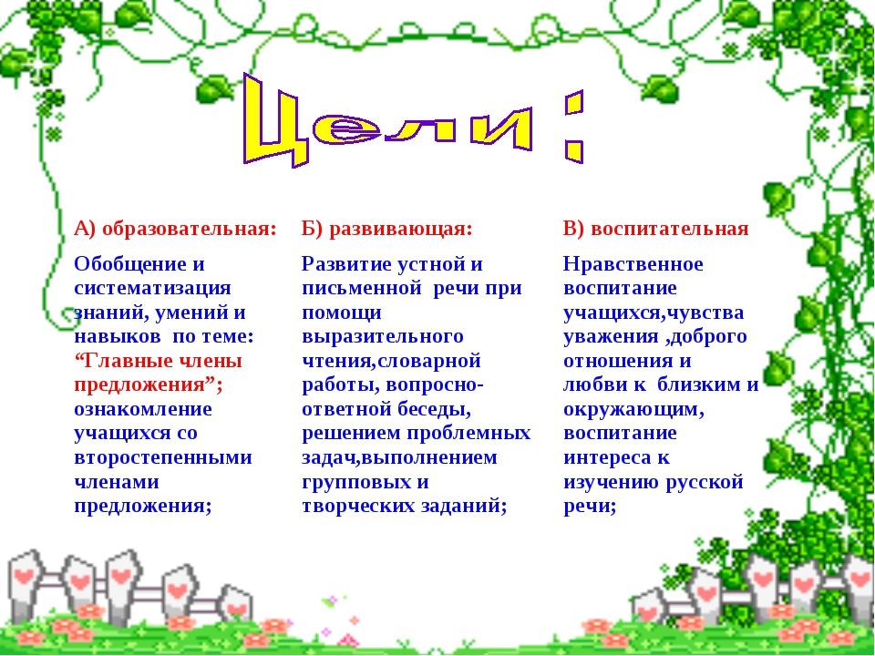А) образовательная:Б) развивающая:В) воспитательная Обобщение и систематиза...
