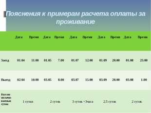 Пояснения к примерам расчета оплаты за проживание Дата Время Дата Время Дата