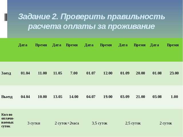 Задание 2. Проверить правильность расчета оплаты за проживание Дата Время Дат...