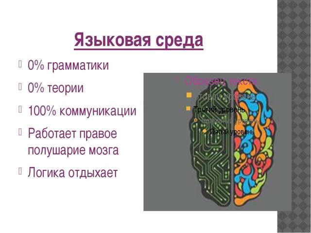 Языковая среда 0% грамматики 0% теории 100% коммуникации Работает правое полу...