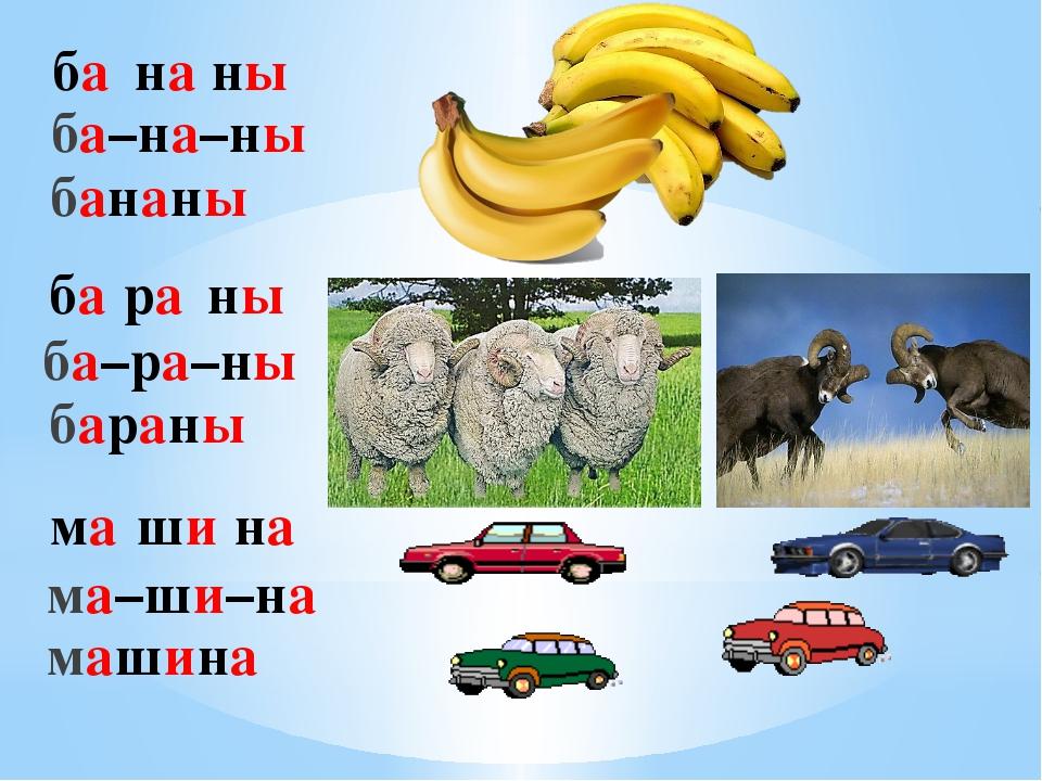 ба на ны ба–на–ны бананы ба ра ны ба–ра–ны бараны ма ши на ма–ши–на машина
