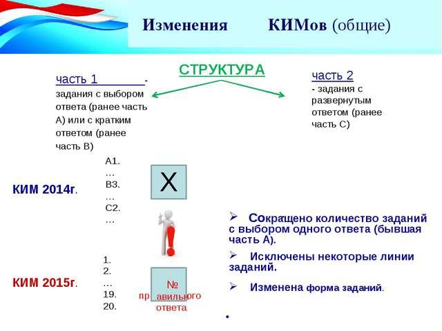 Изменения КИМов (общие) СТРУКТУРА часть 1 - задания с выбором ответа (ранее ч...