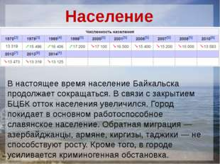 Население   В настоящее время население Байкальска продолжает сокращать