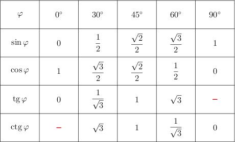 C:\Users\Костя\Desktop\Урок по теме «Соотношение между сторонами и углами прямоугольного треугольника»_files\111729_html_122814c6.jpg