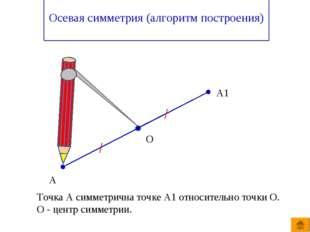 Осевая симметрия (алгоритм построения) А А1 О Точка А симметрична точке А1 о