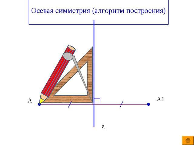 Осевая симметрия (алгоритм построения) А А1 а