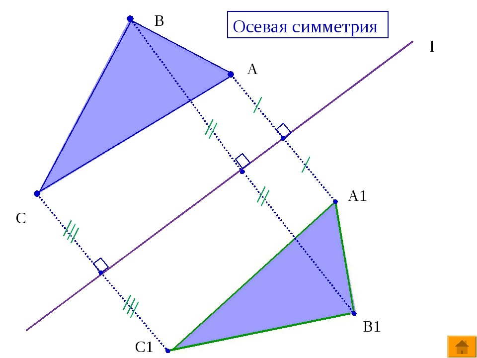 B C А C1 B1 A1 l Осевая симметрия