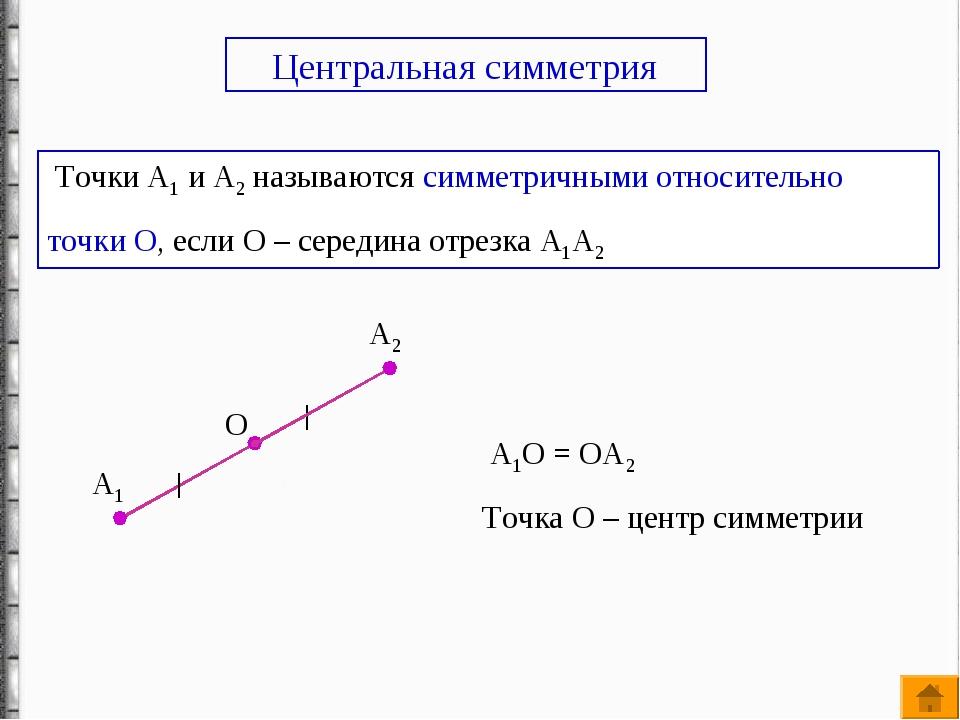 Точки А1 и А2 называются симметричными относительно точки О, если О – середи...