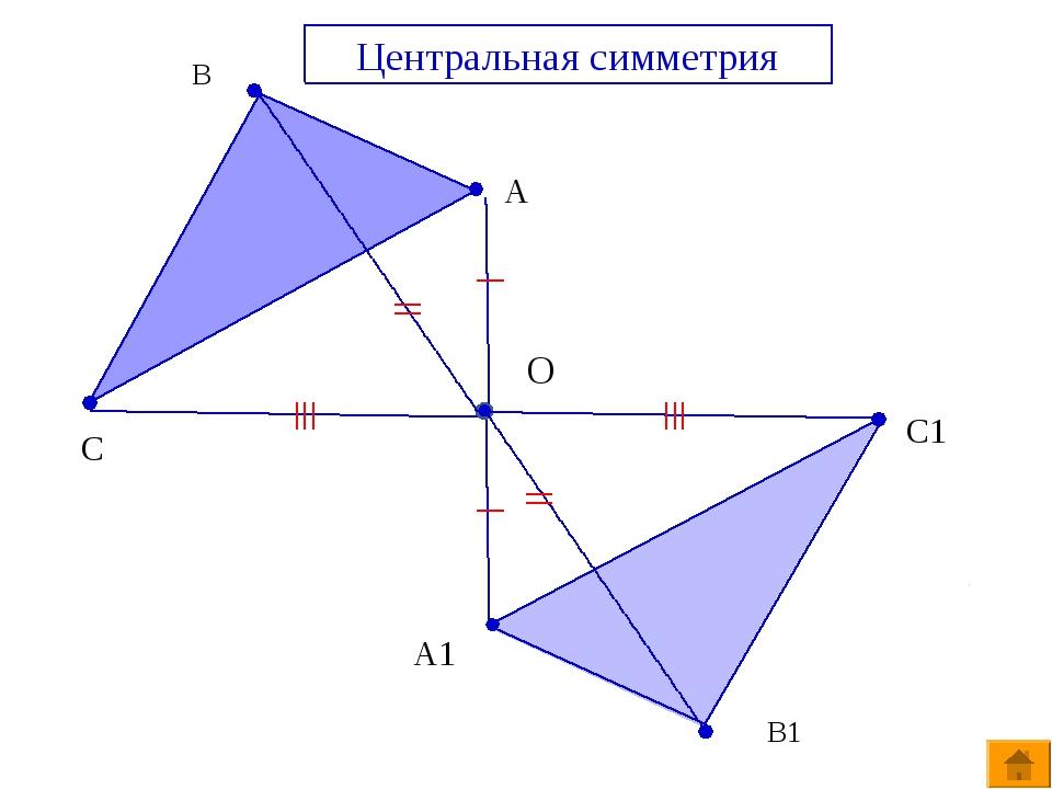 Что такое центральная симметрия рисунок по геометрии