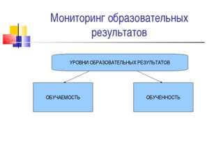 Мониторинг образовательных результатов УРОВНИ ОБРАЗОВАТЕЛЬНЫХ РЕЗУЛЬТАТОВ ОБУ