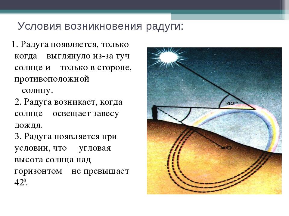 Условия возникновения радуги: 1. Радуга появляется, только когда выглянуло из...