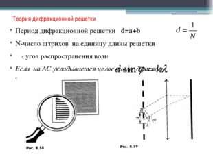 Теория дифракционной решетки Период дифракционной решетки d=a+b N-число штрих