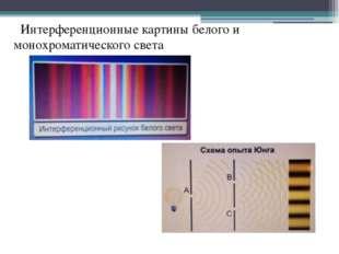 Интерференционные картины белого и монохроматического света