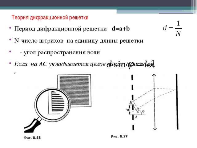 Теория дифракционной решетки Период дифракционной решетки d=a+b N-число штрих...