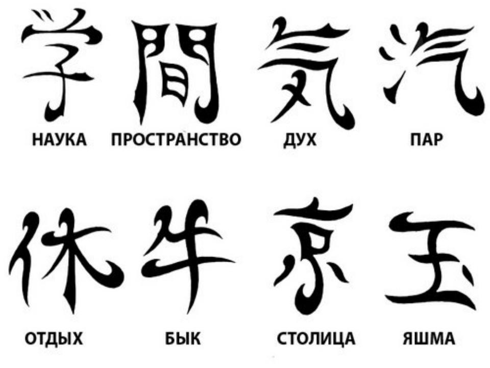Картинки, иероглифы с надписями и картинками