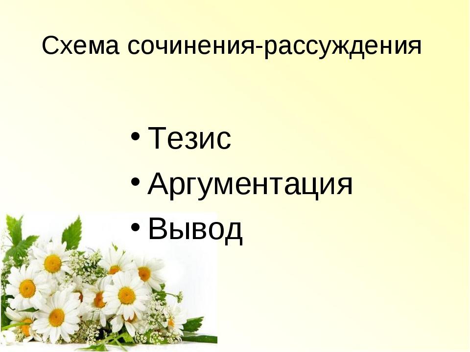 слайда 4 Схема