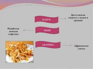 НАТУХ ЧОЛИ АХАТИНА Дагестанская сладость с медом и орехами Индийская женская