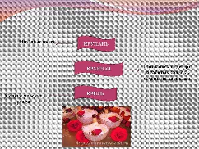 КРУПАНЬ КРАННАЧ КРИЛЬ Название озера Шотландский десерт из взбитых сливок с о...