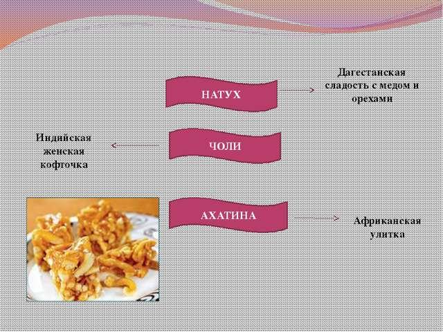 НАТУХ ЧОЛИ АХАТИНА Дагестанская сладость с медом и орехами Индийская женская...