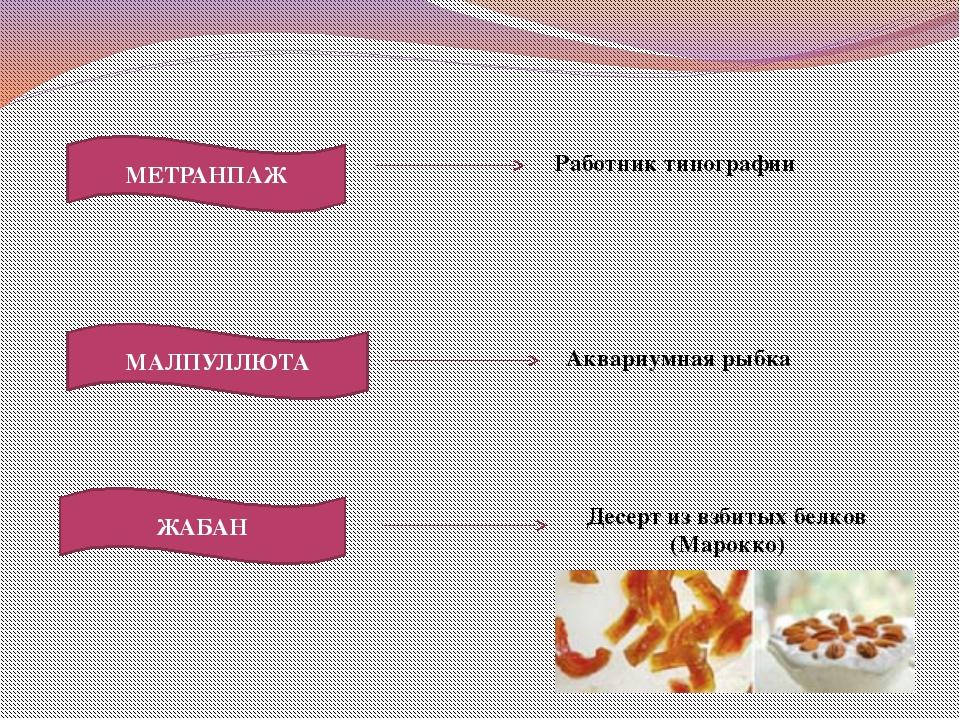 ЖАБАН МЕТРАНПАЖ МАЛПУЛЛЮТА Работник типографии Аквариумная рыбка Десерт из вз...