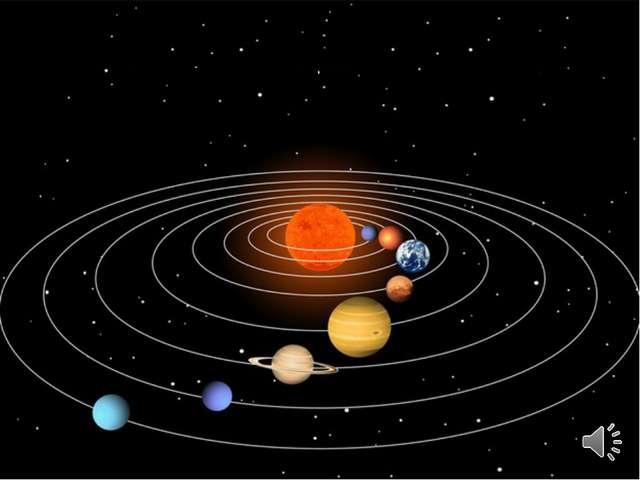 Солнце это - звезда Земля это - планета Луна это - - спутник Земли Солнечная...