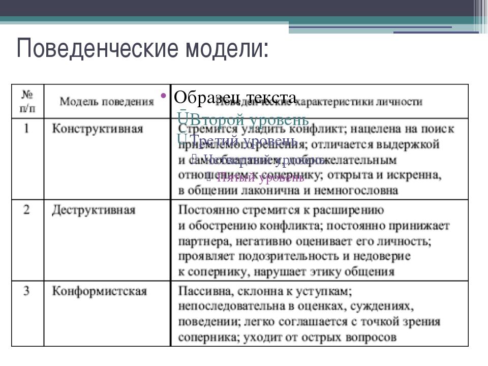 Поведенческие модели: