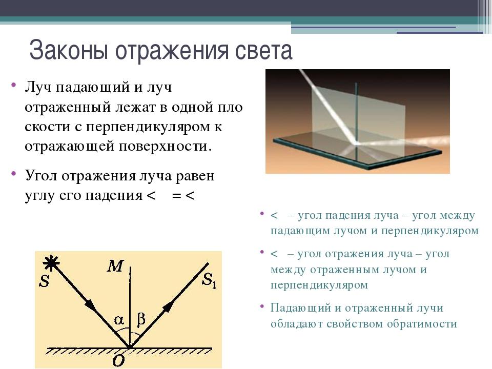 Законы отражения света Лучпадающий и луч отраженныйлежатводнойплоскости...