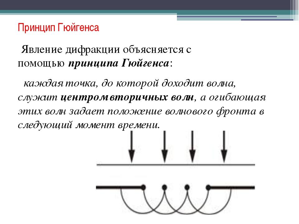 Принцип Гюйгенса Явление дифракции объясняется с помощьюпринципа Гюйгенса: к...