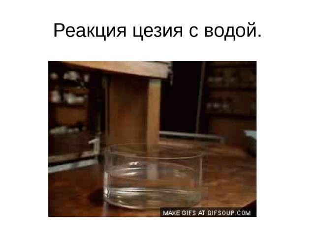 Реакция цезия с водой.