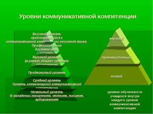 Уровни коммуникативной компетенции уровни обученности учащихся внутри каждого