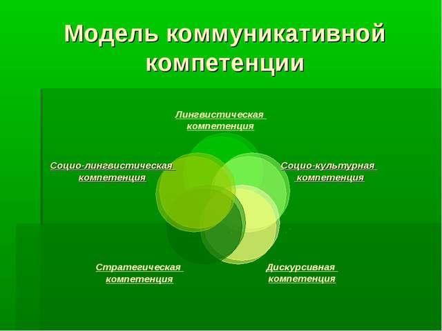 Модель коммуникативной компетенции