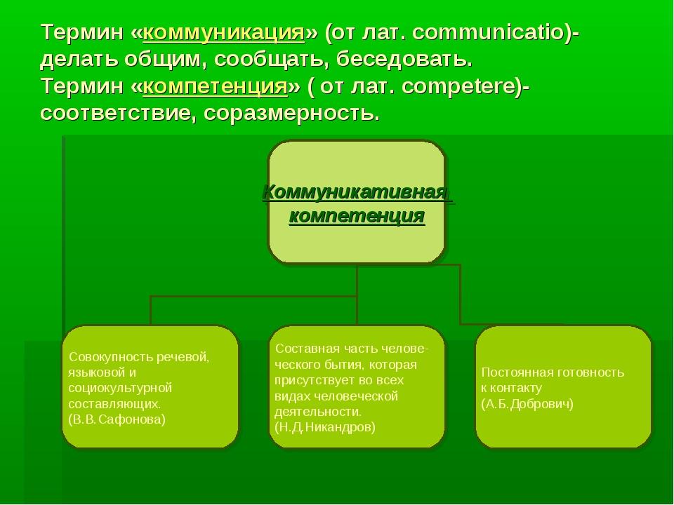 Термин «коммуникация» (от лат. communicatio)- делать общим, сообщать, беседов...