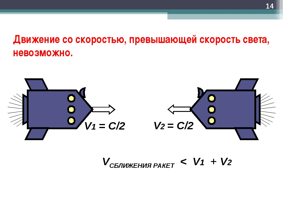 Движение со скоростью, превышающей скорость света, невозможно. * V1 = С/2 V2...