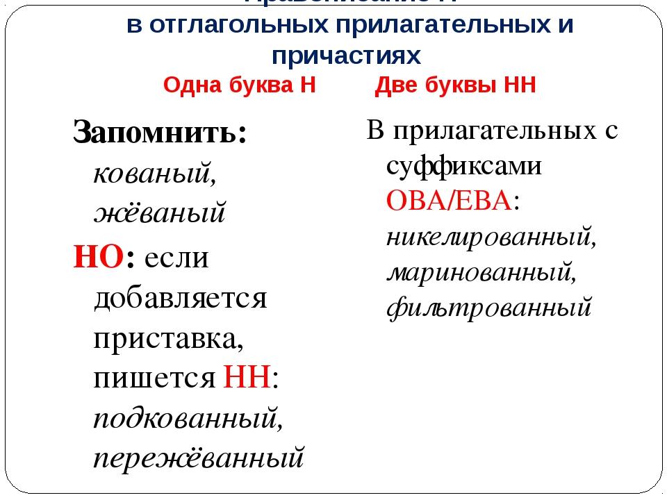 Правописание Н в отглагольных прилагательных и причастиях Одна буква Н Две бу...
