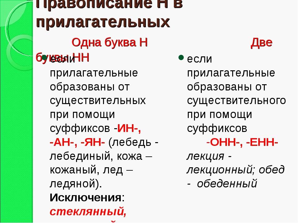 Правописание Н в прилагательных Одна буква Н Две буквы НН если прилагательные...