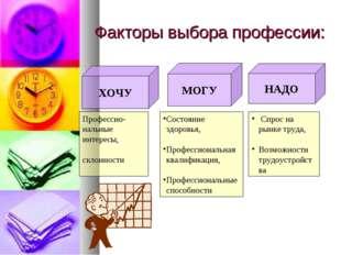 Факторы выбора профессии: НАДО МОГУ ХОЧУ Профессио- нальные интересы, склонно