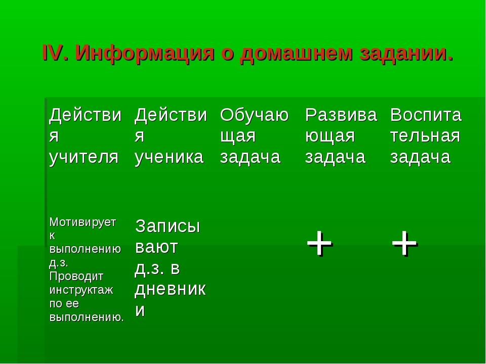 IV. Информация о домашнем задании.