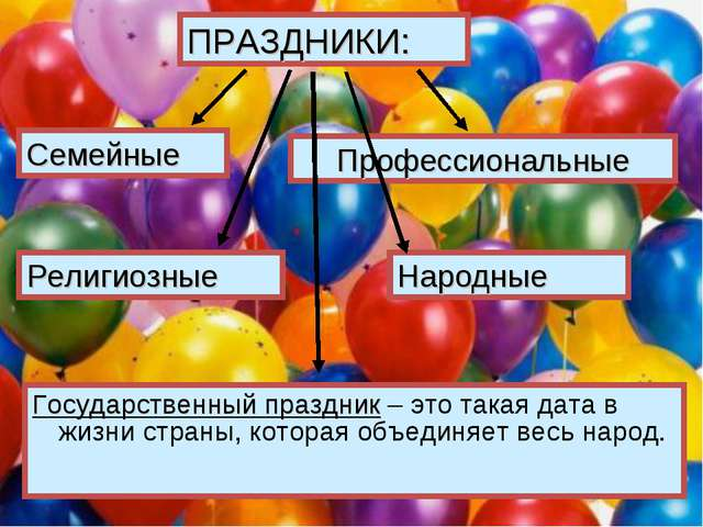 Государственный праздник – это такая дата в жизни страны, которая объединяет...
