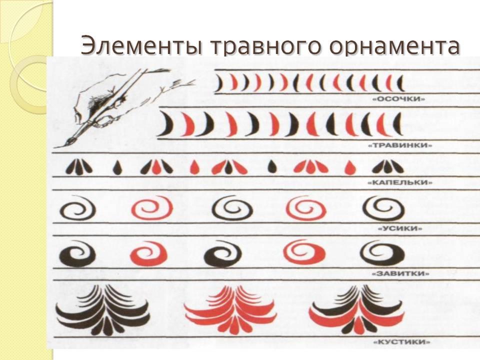 F:\картинки хохломы\0010-010-Elementy-travnogo-ornamenta.jpg