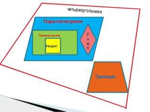 четырехугольники Параллелограмм Прямоугольник Трапеция Ромб Квадрат
