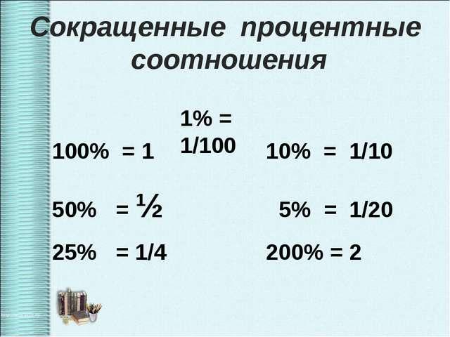 100% = 1 10% = 1/10 50% = ½ 5% = 1/20 25% = 1/4 200% = 2 1% = 1/100 Сокращен...