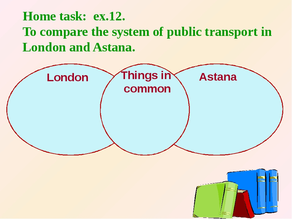 Home task: ex.12. To compare the system of public transport in London and As...