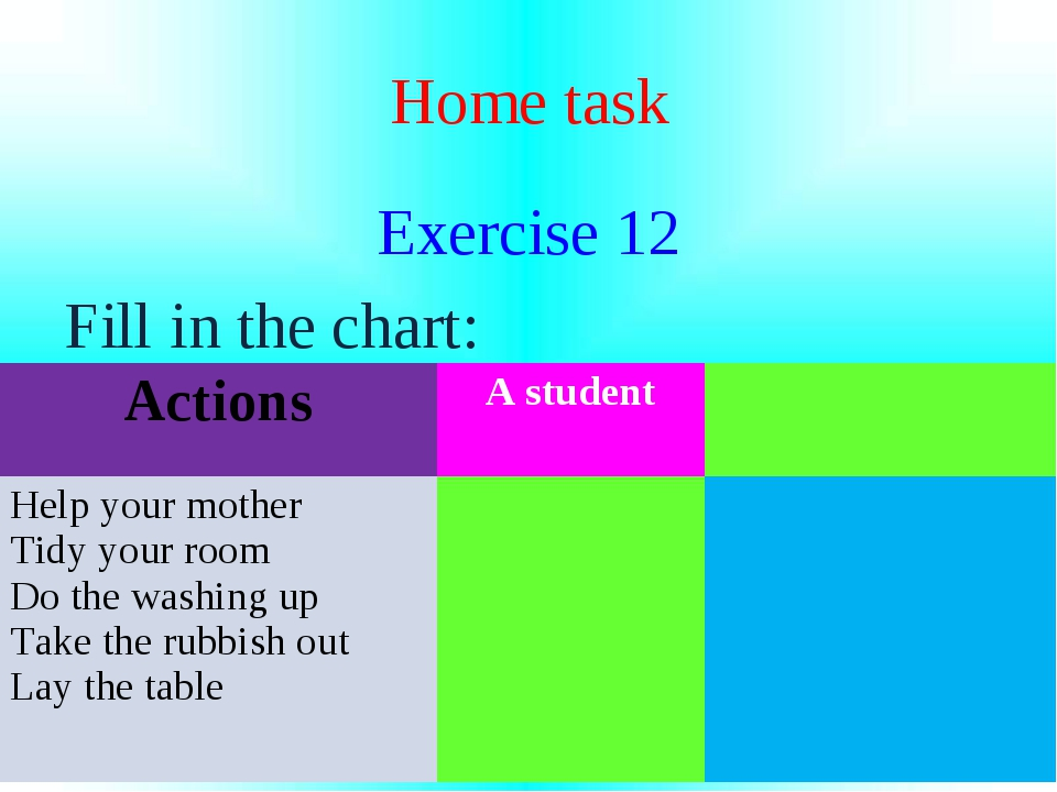 Home task Exercise 12 Fill in the chart: ActionsA student Help your mother...