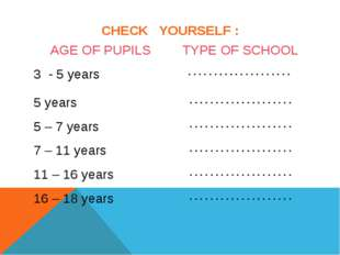 CHECK YOURSELF : AGE OF PUPILS TYPE OF SCHOOL 3 - 5 years . . . . . . . . .