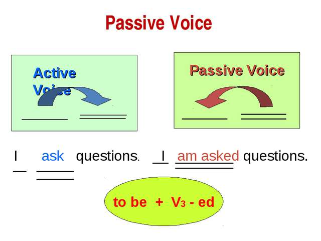 to be + V3 - ed Passive Voice