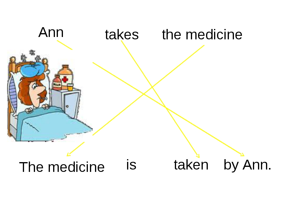 Ann takes the medicine by Ann. The medicine taken is