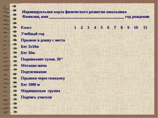 Индивидуальная карта физического развития школьника Фамилия, имя ____________