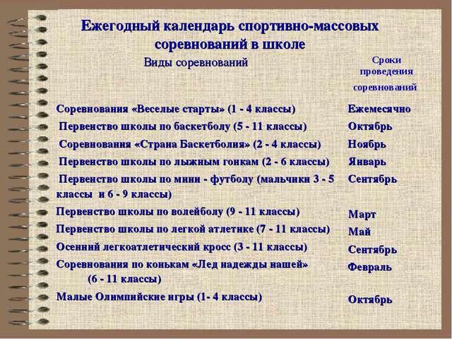 Ежегодный календарь спортивно-массовых соревнований в школе Ежегодный календа...