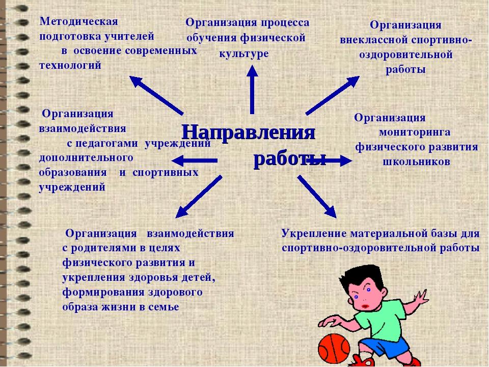 Направления работы Методическая подготовка учителей в освоение современных те...
